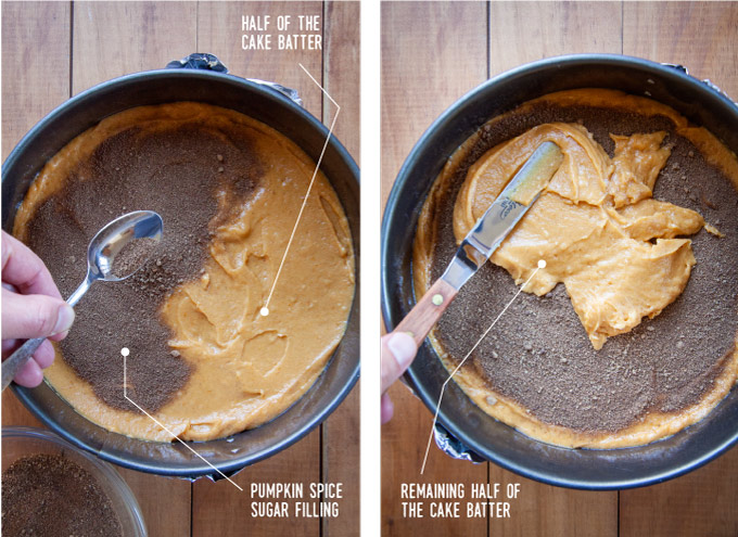 Left image is a spoon sprinkling the filling over a layer of cake batter in a springform pan. Right image is the cake batter being spread over the filling in a springform pan.
